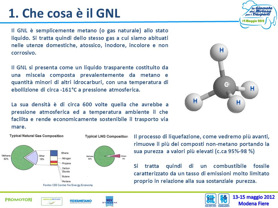 1. Che cosa è il GNL 13-15 maggio 2012 PROMOTORI Modena Fiere H C H H