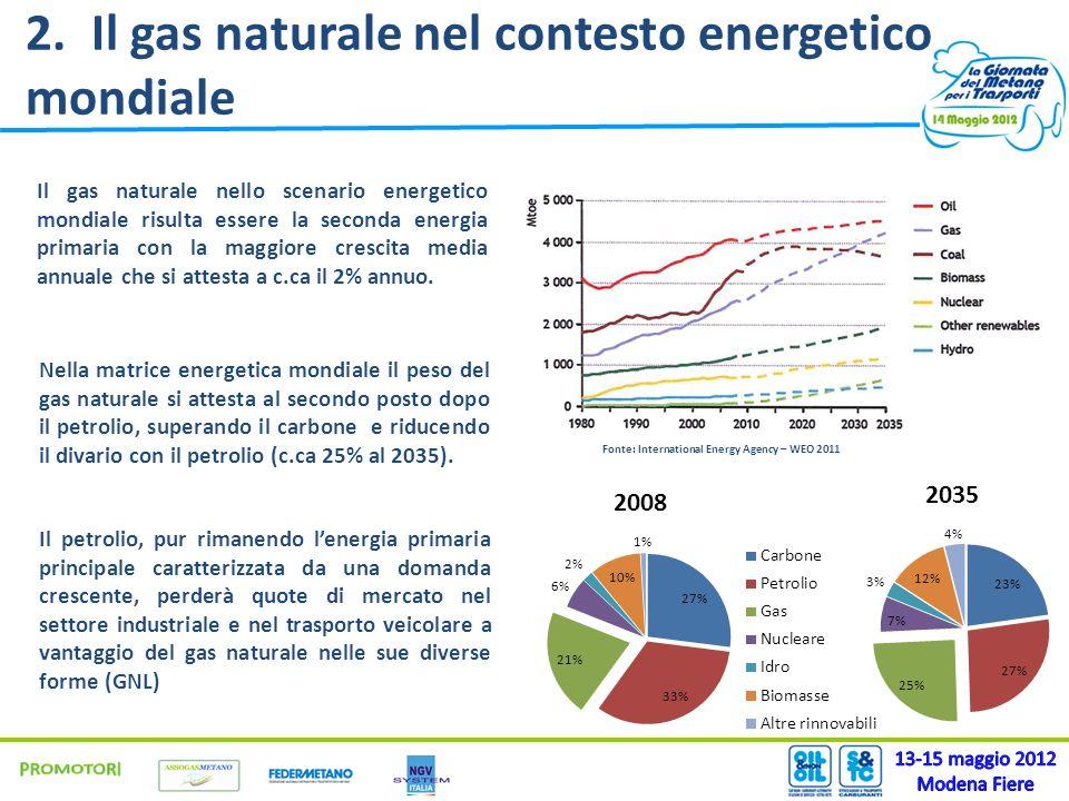 2. Il gas naturale nel contesto energetico mondiale