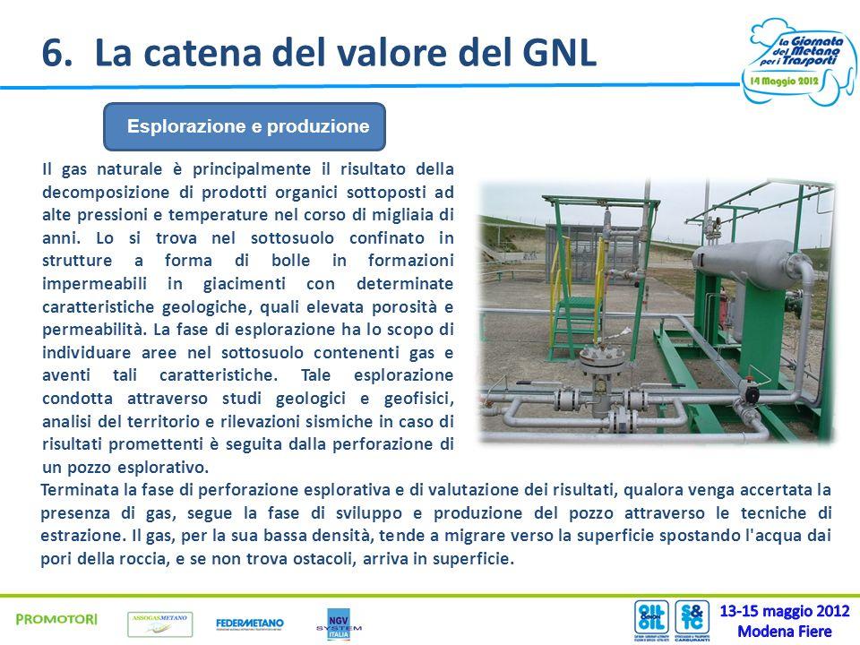 6. La catena del valore del GNL