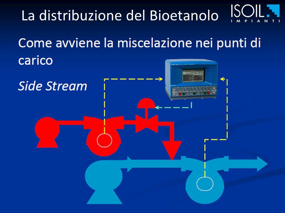 La distribuzione del Bioetanolo