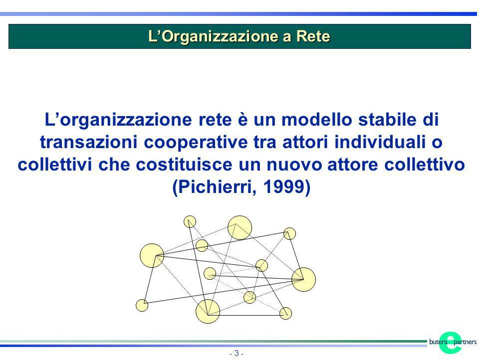 L'Organizzazione a Rete