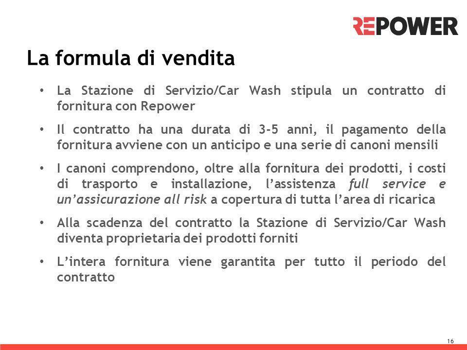 La formula di vendita La Stazione di Servizio/Car Wash stipula un contratto di fornitura con Repower.