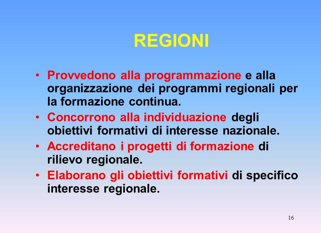 REGIONI Provvedono alla programmazione e alla organizzazione dei programmi regionali per la formazione continua.