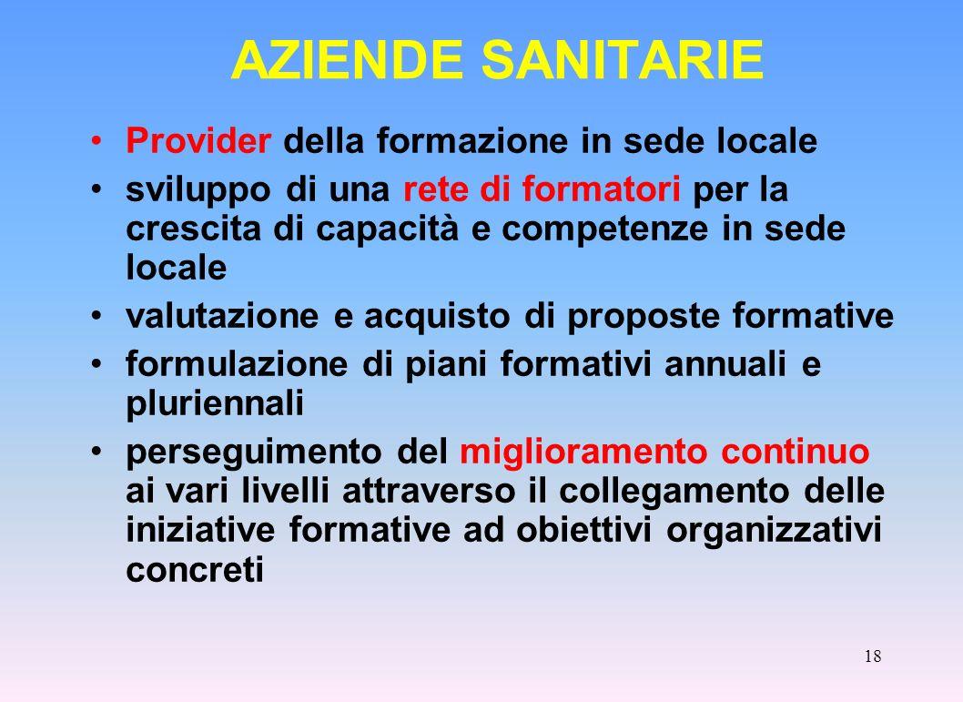 AZIENDE SANITARIE Provider della formazione in sede locale