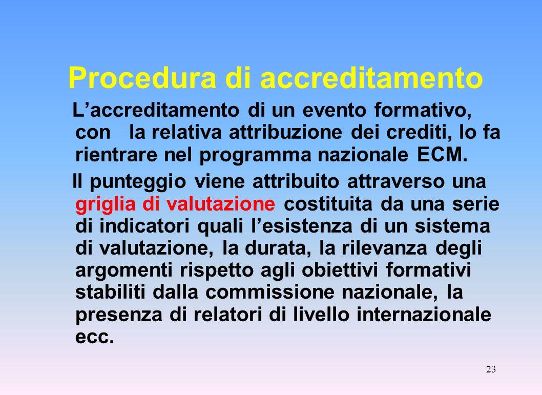 Procedura di accreditamento