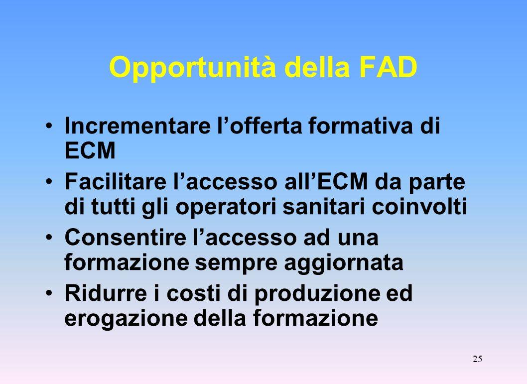Opportunità della FAD Incrementare l'offerta formativa di ECM