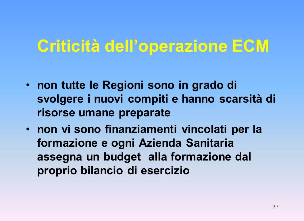 Criticità dell'operazione ECM