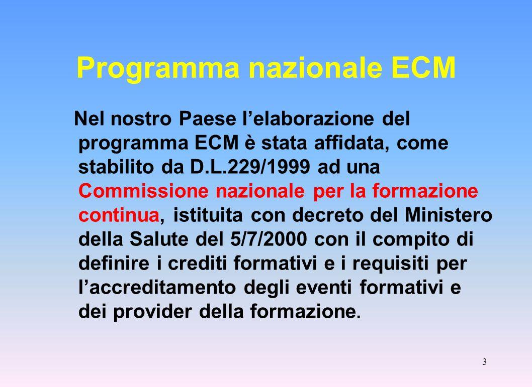 Programma nazionale ECM