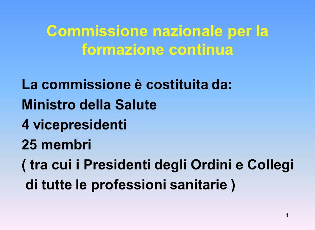 Commissione nazionale per la formazione continua