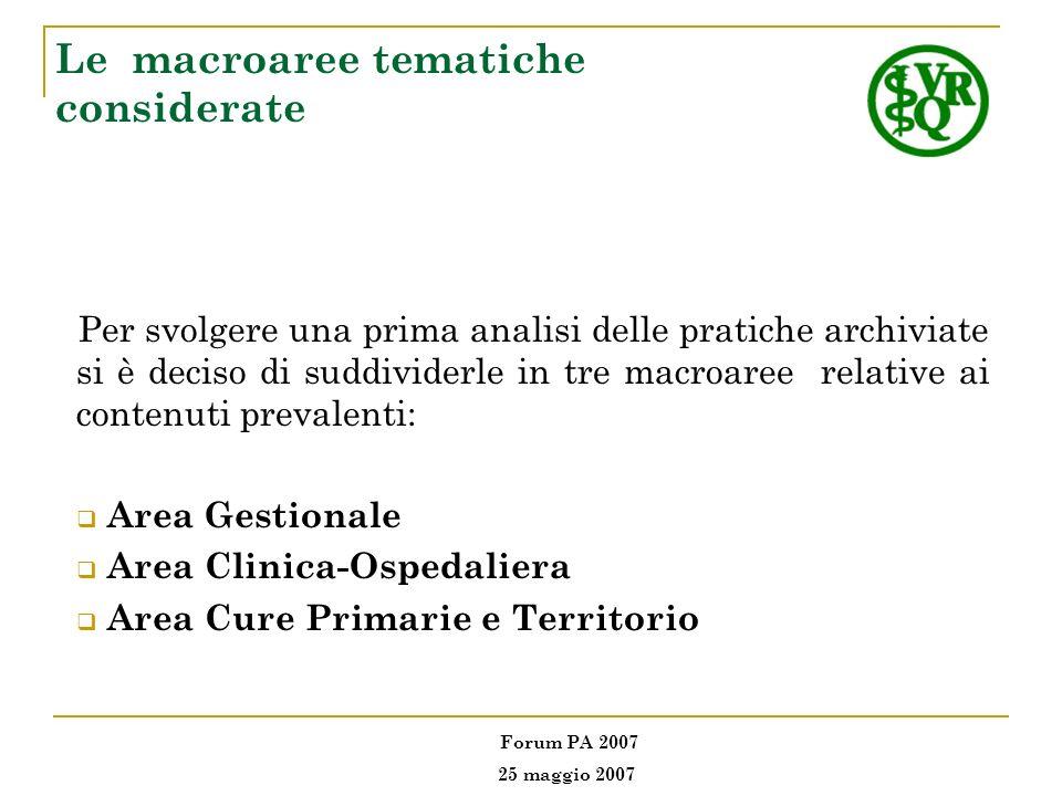 Le macroaree tematiche considerate