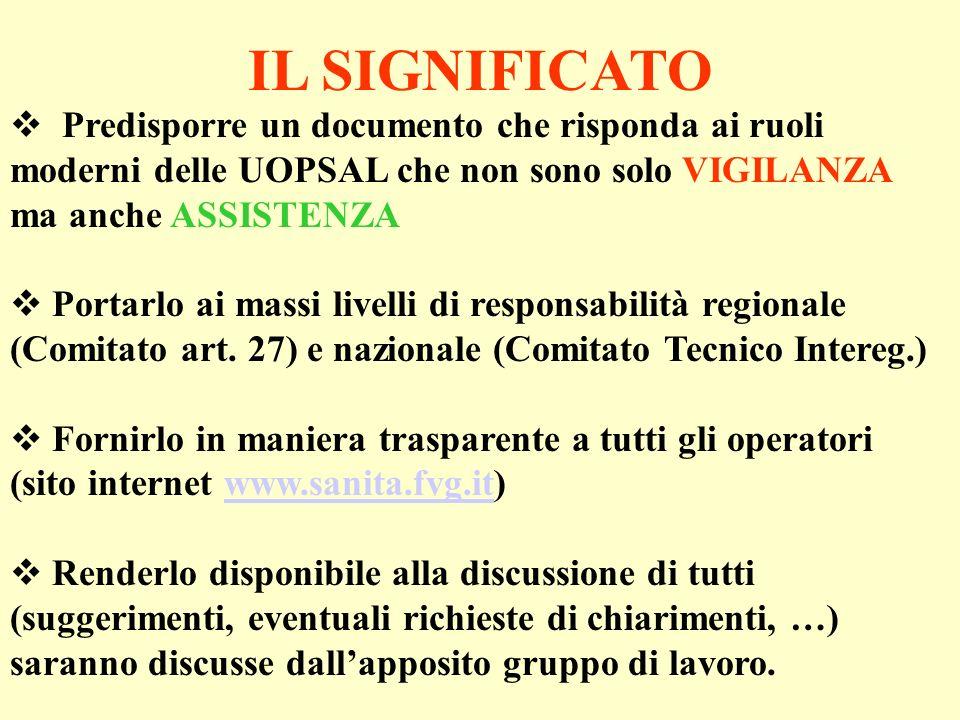 IL SIGNIFICATO Predisporre un documento che risponda ai ruoli moderni delle UOPSAL che non sono solo VIGILANZA ma anche ASSISTENZA.