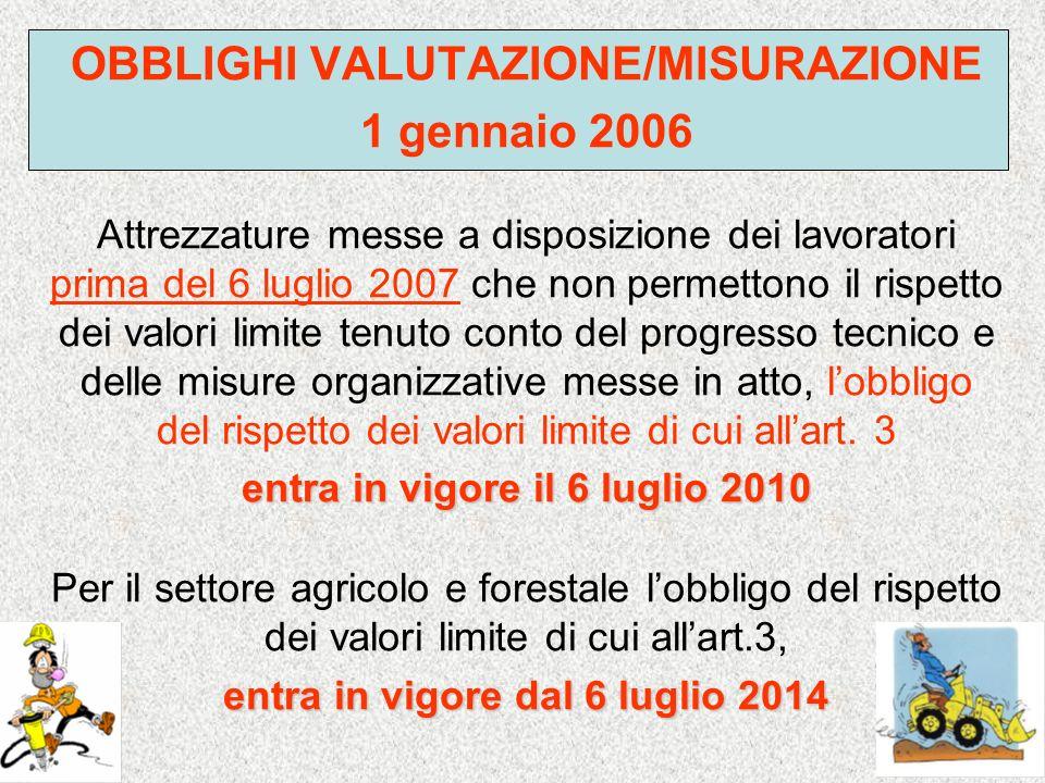 OBBLIGHI VALUTAZIONE/MISURAZIONE 1 gennaio 2006