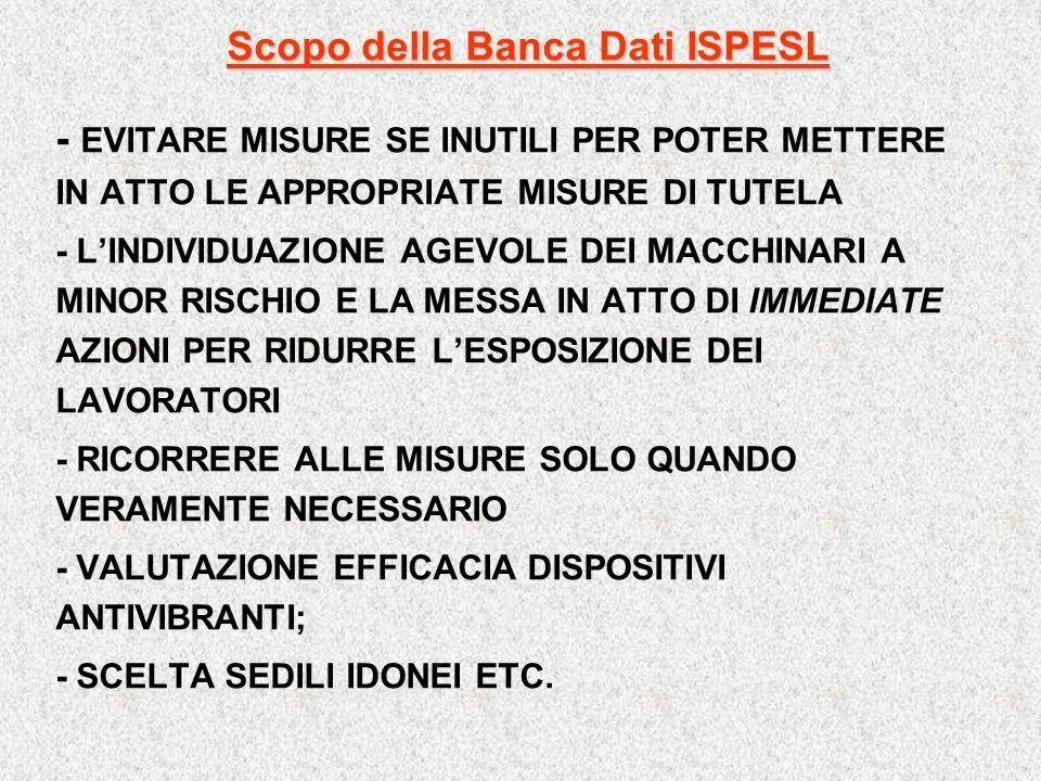 Scopo della Banca Dati ISPESL