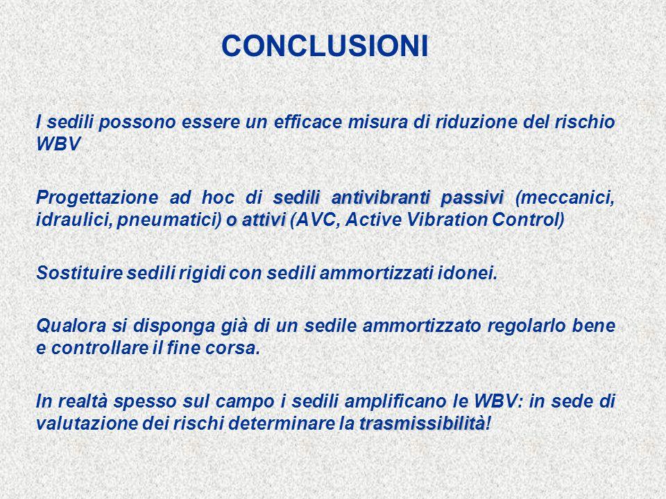 CONCLUSIONI I sedili possono essere un efficace misura di riduzione del rischio WBV.