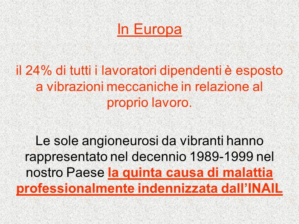 In Europa il 24% di tutti i lavoratori dipendenti è esposto a vibrazioni meccaniche in relazione al proprio lavoro.