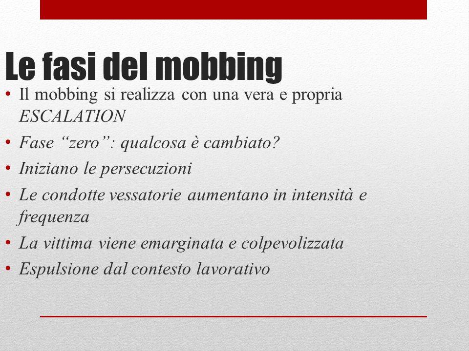 Le fasi del mobbing Il mobbing si realizza con una vera e propria ESCALATION. Fase zero : qualcosa è cambiato