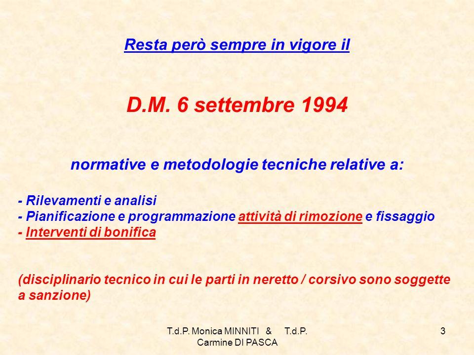 D.M. 6 settembre 1994 Resta però sempre in vigore il