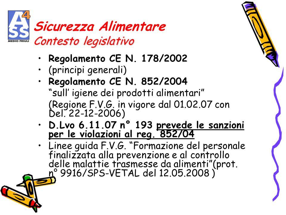 Sicurezza Alimentare Contesto legislativo Regolamento CE N. 178/2002