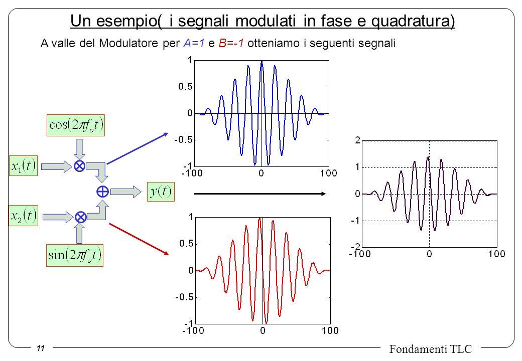 Un esempio( i segnali modulati in fase e quadratura)
