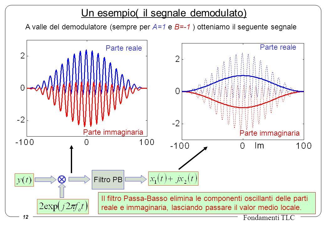 Un esempio( il segnale demodulato)