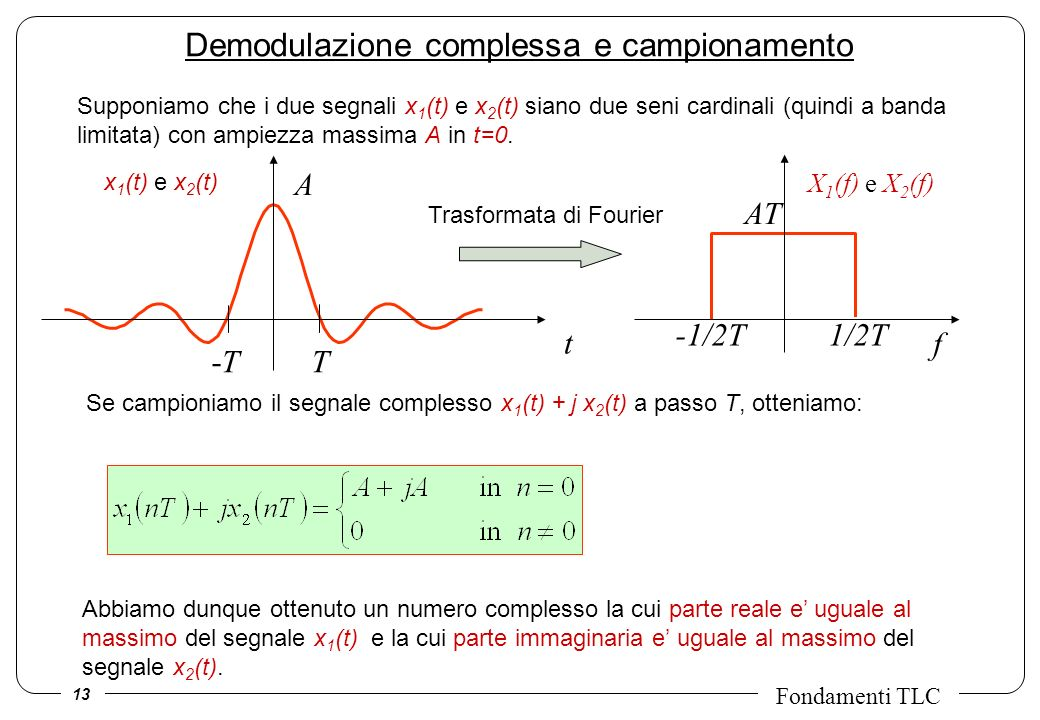 Demodulazione complessa e campionamento