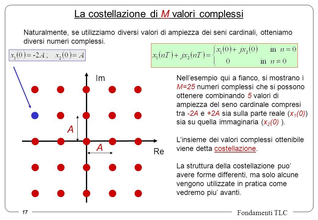 La costellazione di M valori complessi