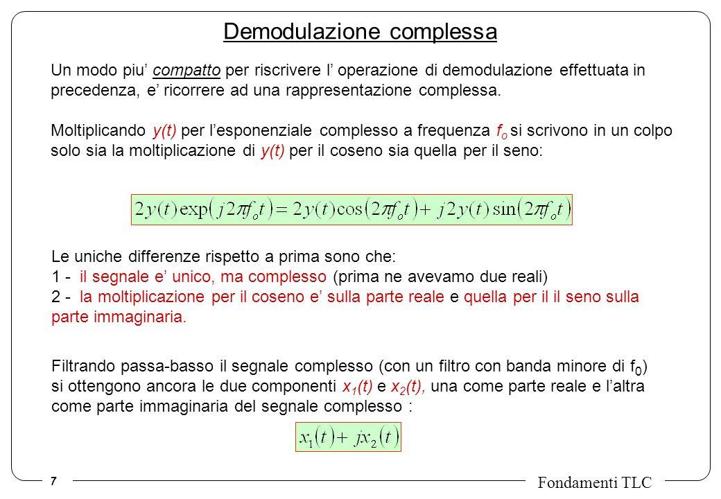 Demodulazione complessa