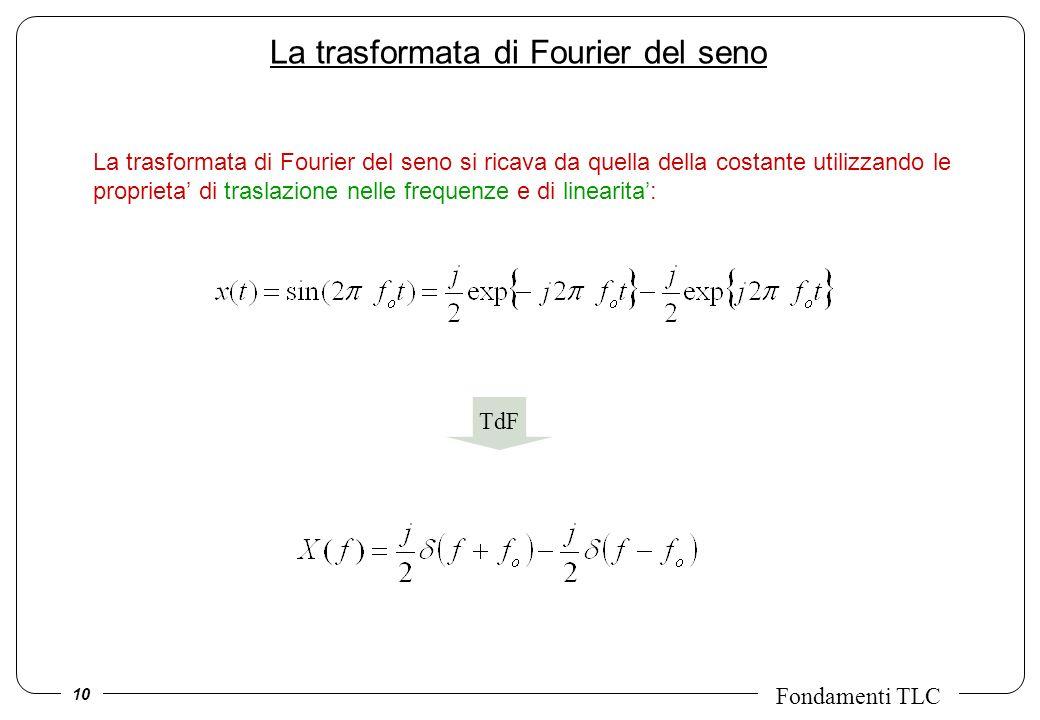 La trasformata di Fourier del seno