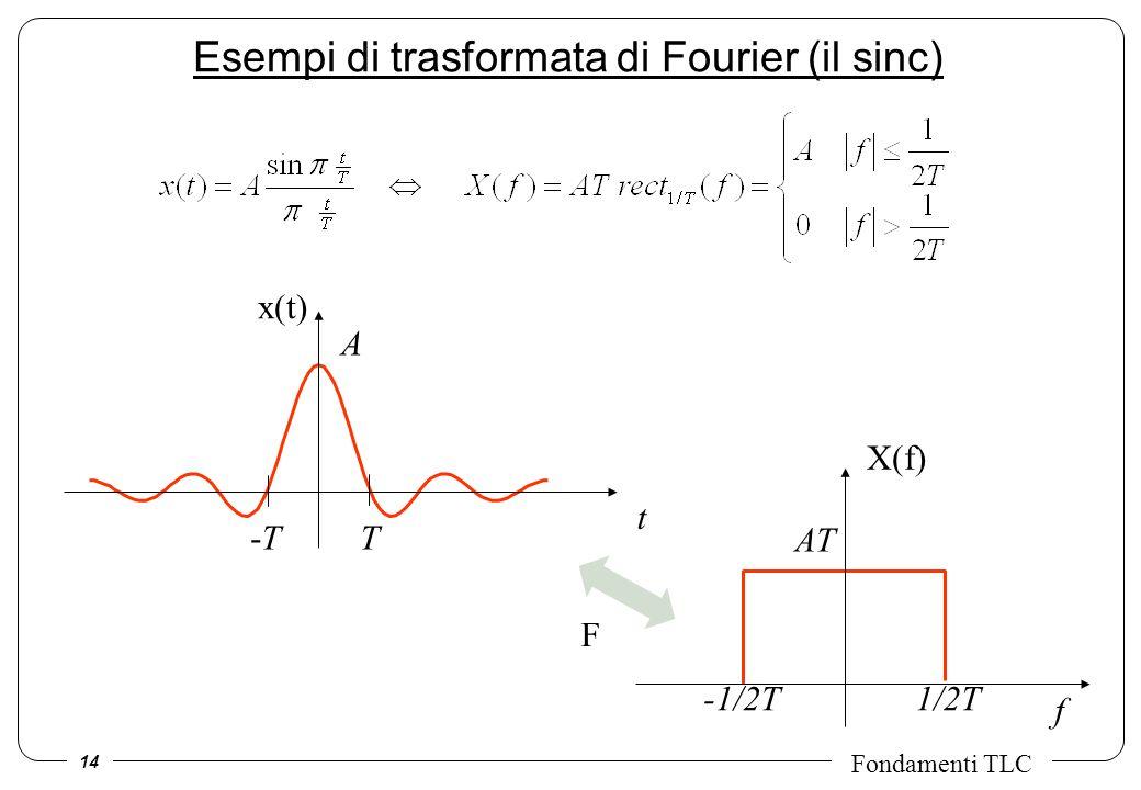 Esempi di trasformata di Fourier (il sinc)