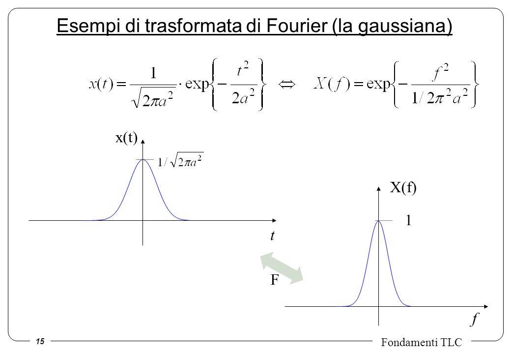 Esempi di trasformata di Fourier (la gaussiana)