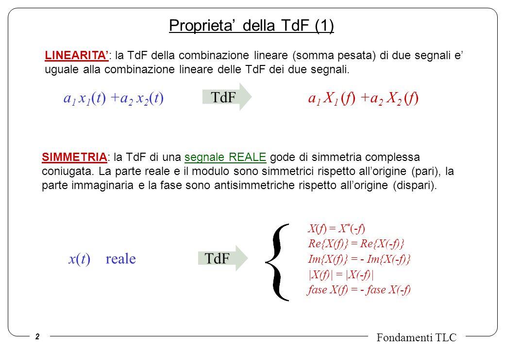 Proprieta' della TdF (1)
