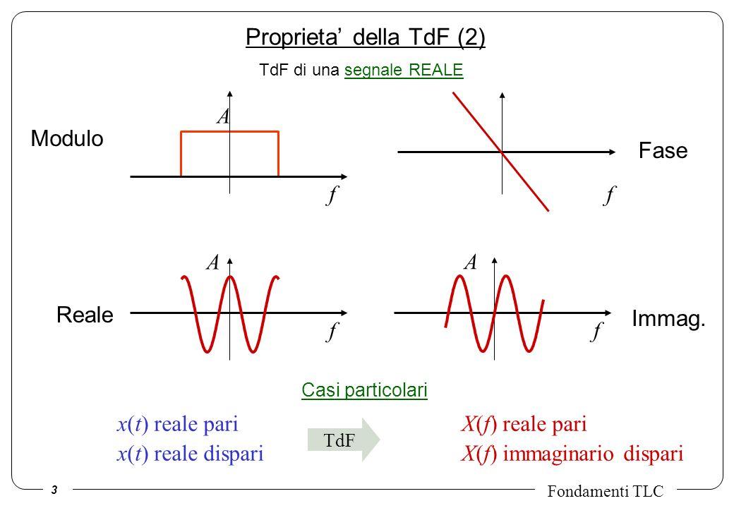 Proprieta' della TdF (2)
