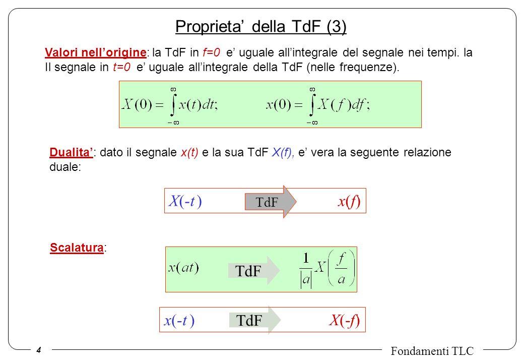 Proprieta' della TdF (3)