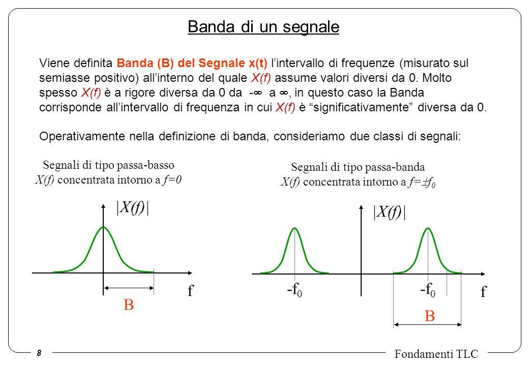 Banda di un segnale |X(f)| |X(f)| f -f0 -f0 f B B