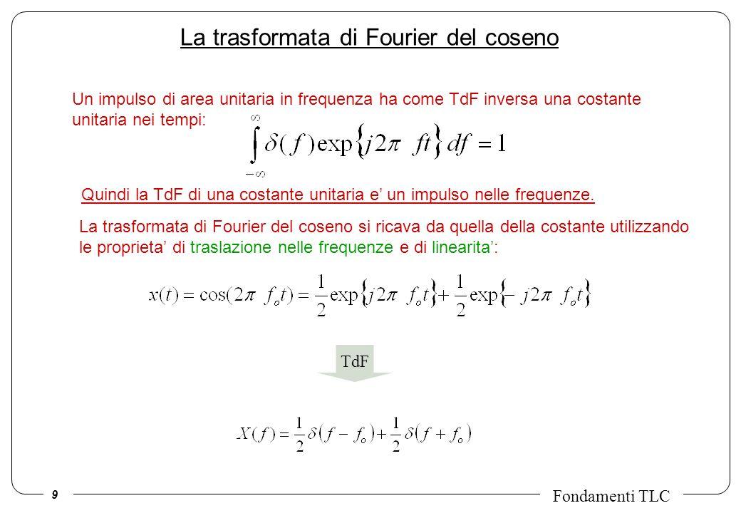 La trasformata di Fourier del coseno