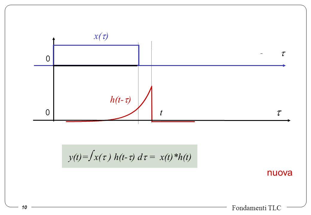 x(t) t h(t-t) t t y(t)= x(t ) h(t-t) dt = x(t)*h(t) nuova