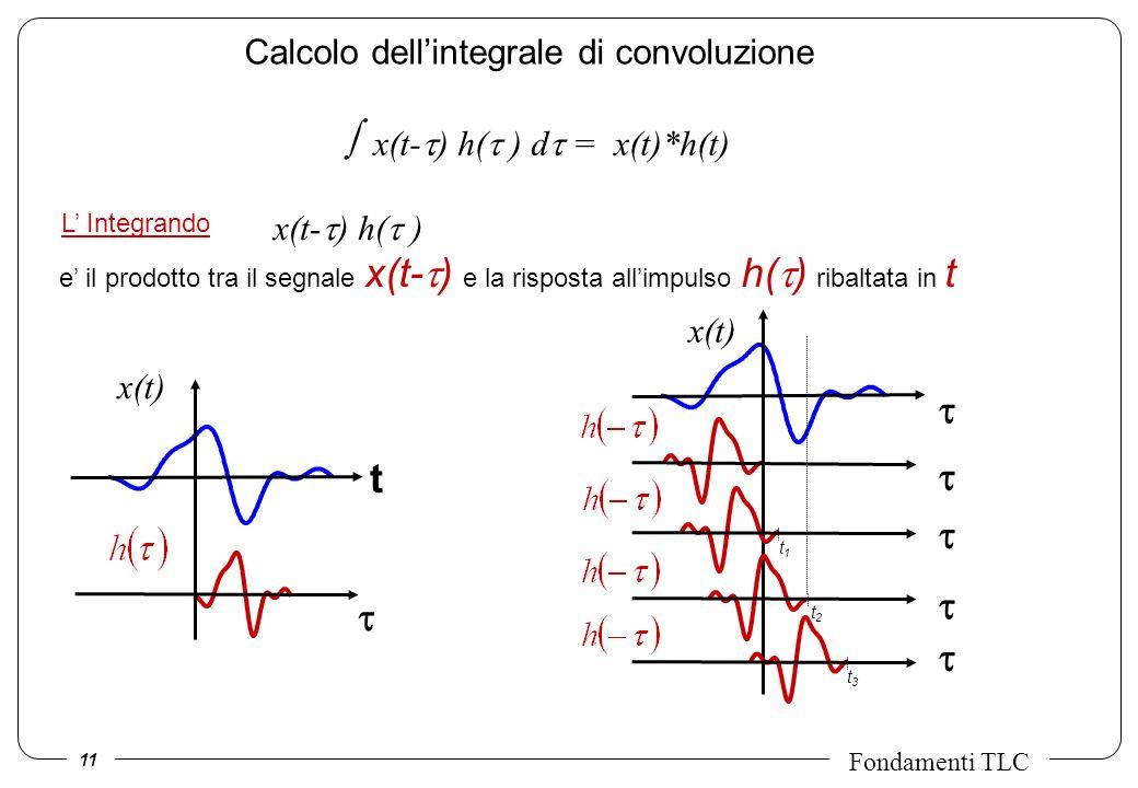 Calcolo dell'integrale di convoluzione