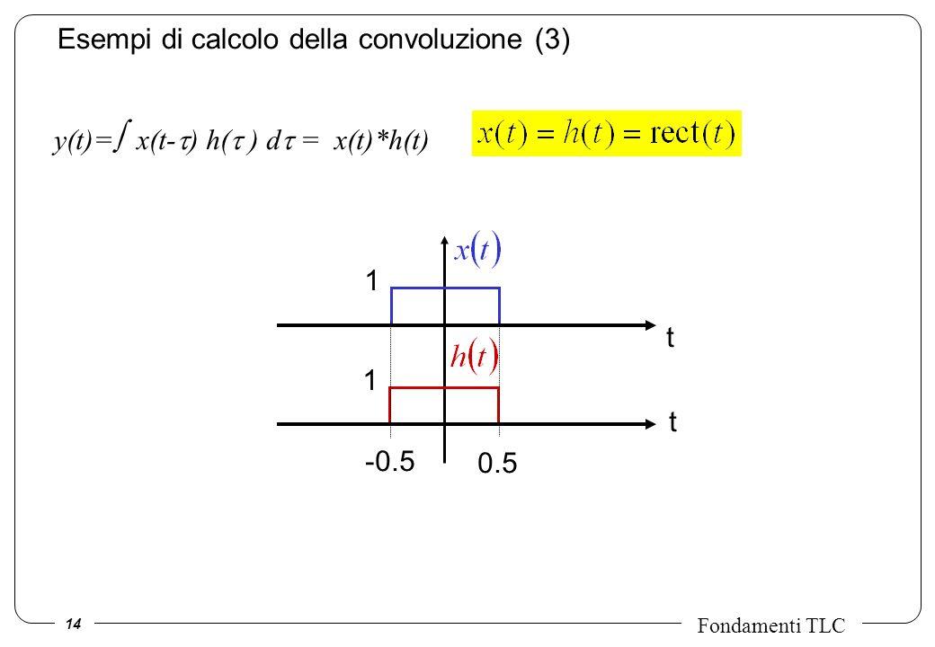 Esempi di calcolo della convoluzione (3)