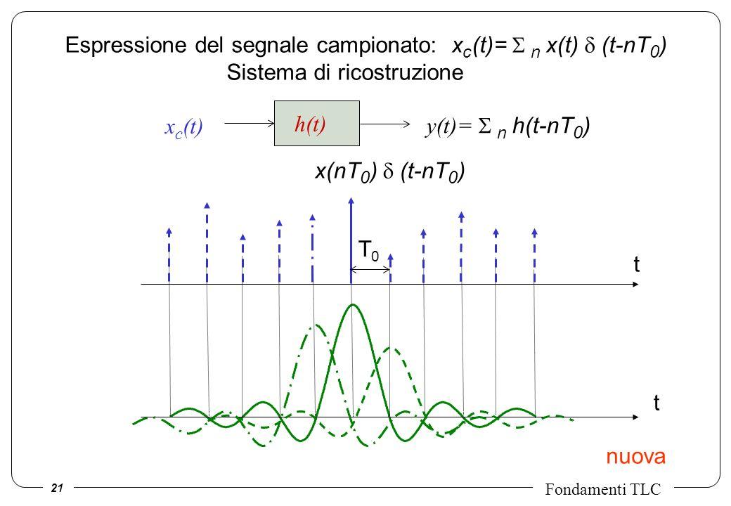 Espressione del segnale campionato: xc(t)= S n x(t) d (t-nT0)
