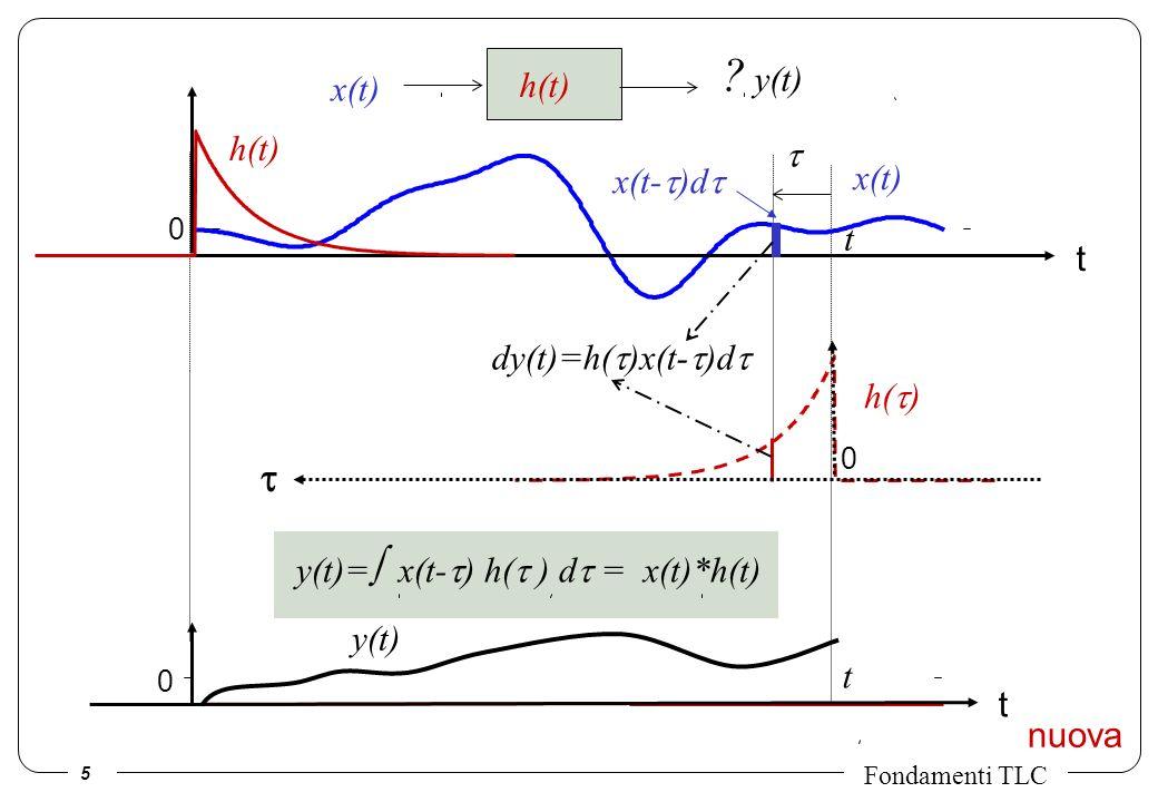 y(t) t h(t) x(t) h(t) t x(t) x(t-t)dt t t dy(t)=h(t)x(t-t)dt h(t)