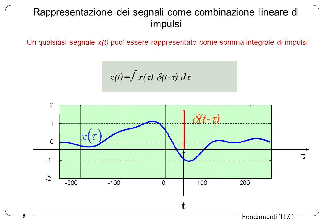 Rappresentazione dei segnali come combinazione lineare di impulsi