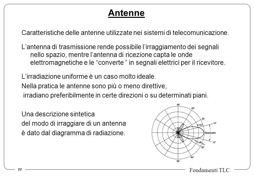 Antenne Caratteristiche delle antenne utilizzate nei sistemi di telecomunicazione.