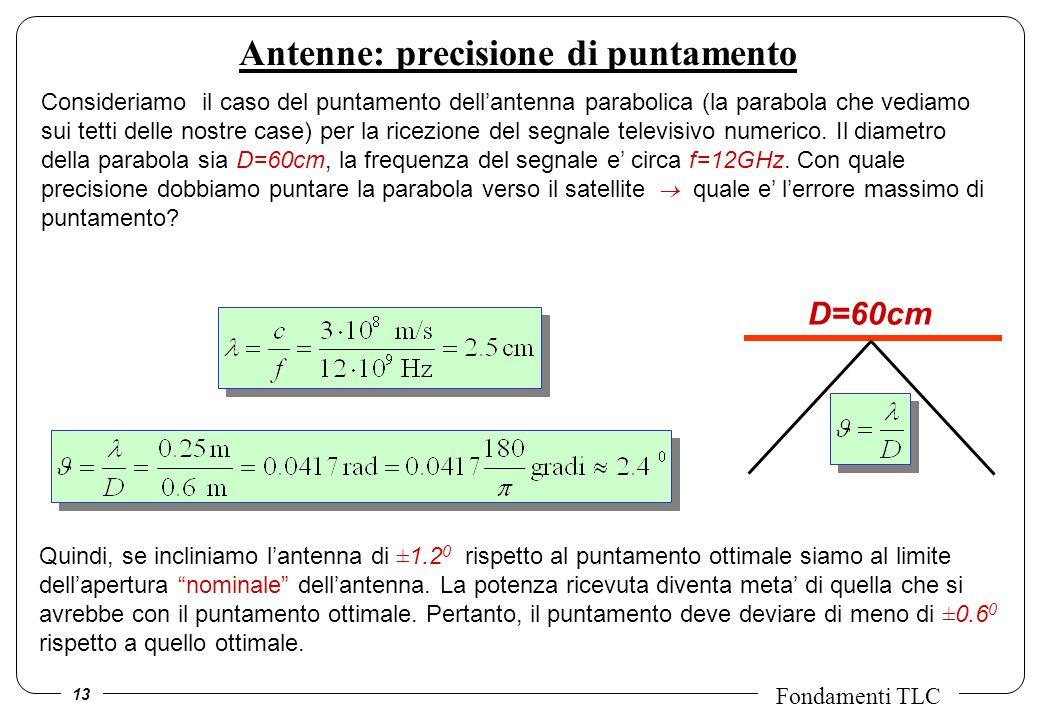 Antenne: precisione di puntamento