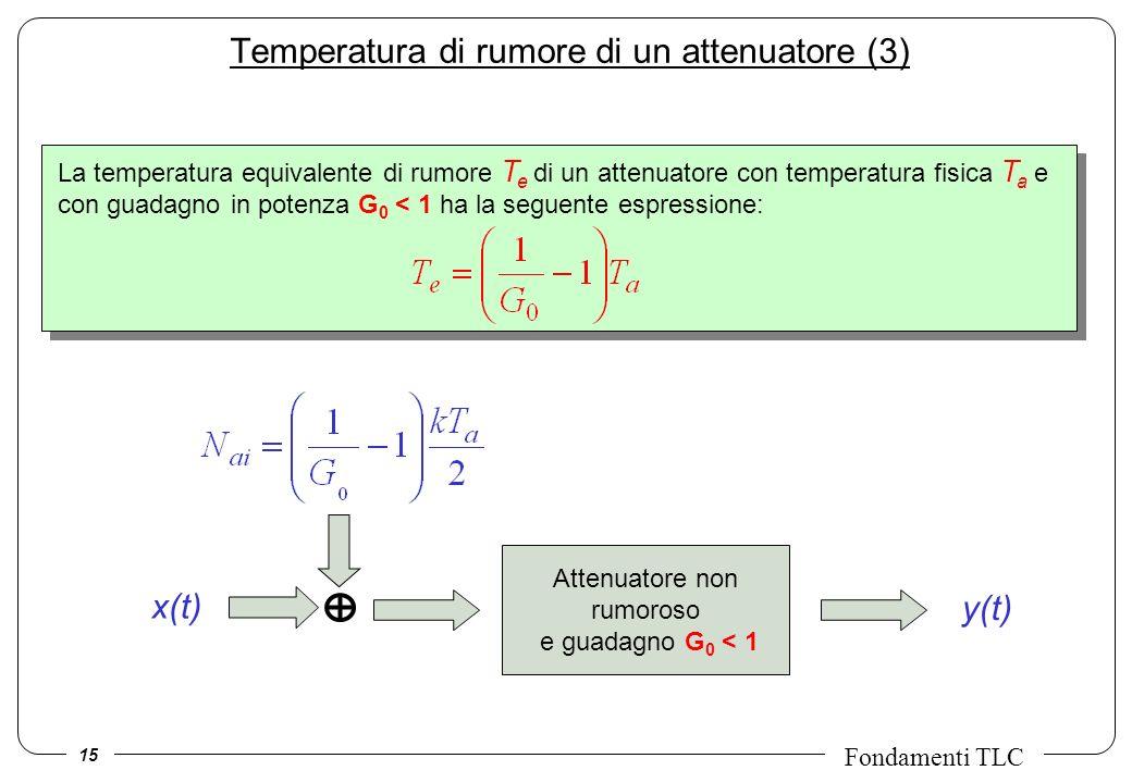 Temperatura di rumore di un attenuatore (3)