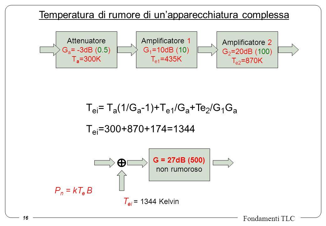 Temperatura di rumore di un'apparecchiatura complessa