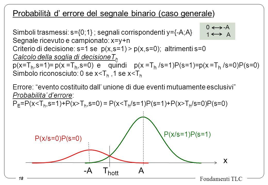 Probabilità d' errore del segnale binario (caso generale)