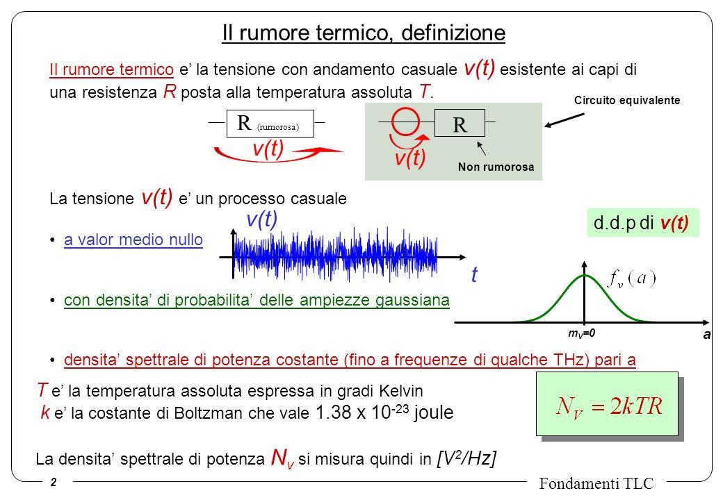 Il rumore termico, definizione