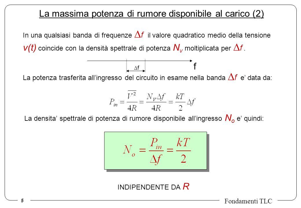La massima potenza di rumore disponibile al carico (2)