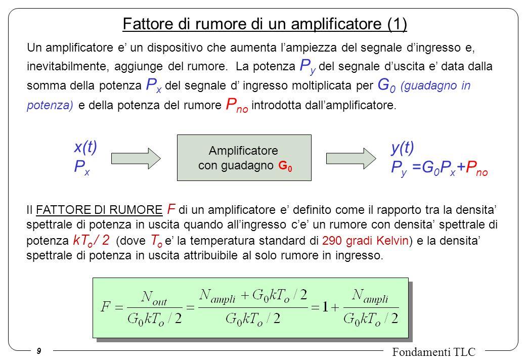 Fattore di rumore di un amplificatore (1)