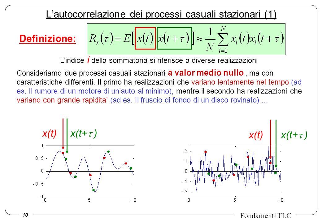 L'autocorrelazione dei processi casuali stazionari (1)